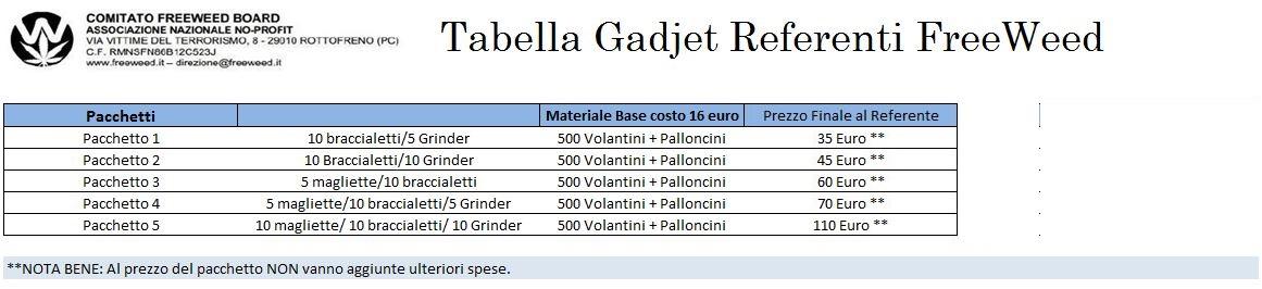 Tabella Pacchetti-Gadget per Attivisti FreeWeed