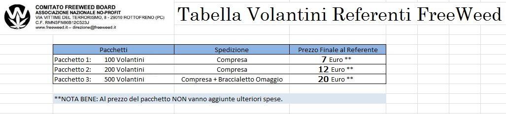 Tabella Pacchetti-Volantini per FreeWeed InfoPoint