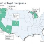I Prezzi della Cannabis nel Mercato Legale Americano