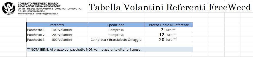 Volantini Informativi FreeWeed