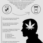 Infografica: L'effetto Ansiolitico della Cannabis