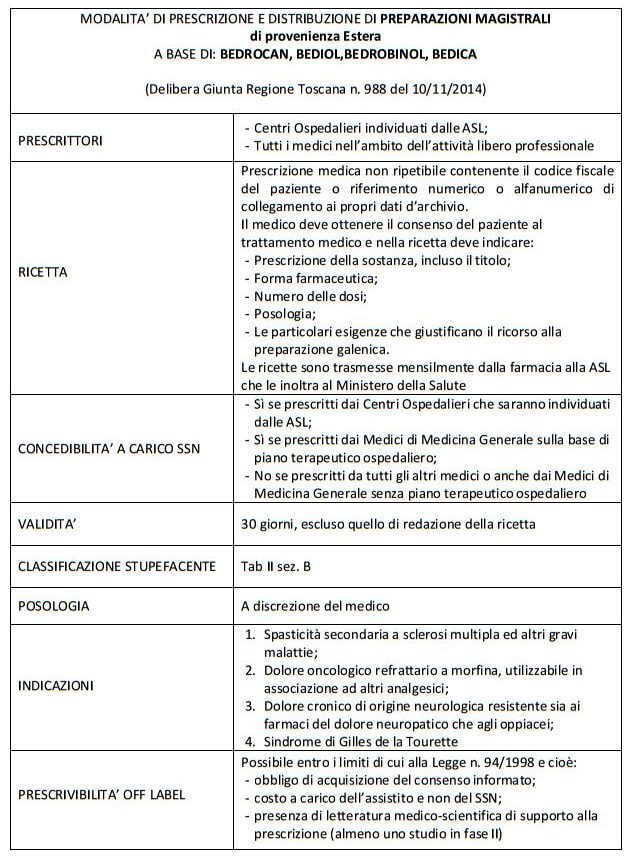 Formulario Medico Farmaceutico Pdf