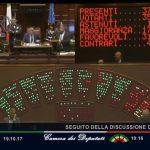 La Camera dei Deputati approva il Farmacoligopolio (quasi all'unanimità)