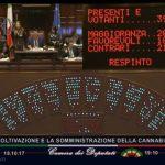 Resoconto della Discussione Parlamentare sulla Cannabis del 18 ottobre 2017: bocciati per pochi voti tutti gli emendamenti a favore della coltivazione personale