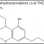 Che cosa è il Delta 8 THC?