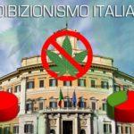 """Parlamento Proibizionista e Governo """"di Contratto"""": le intenzioni sulla Cannabis dei Deputati e dei Senatori"""